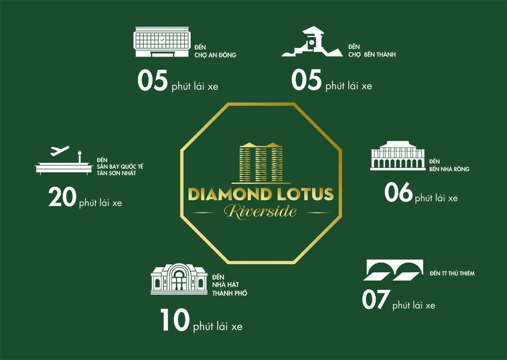 ket noi tai diamond lotus riverside