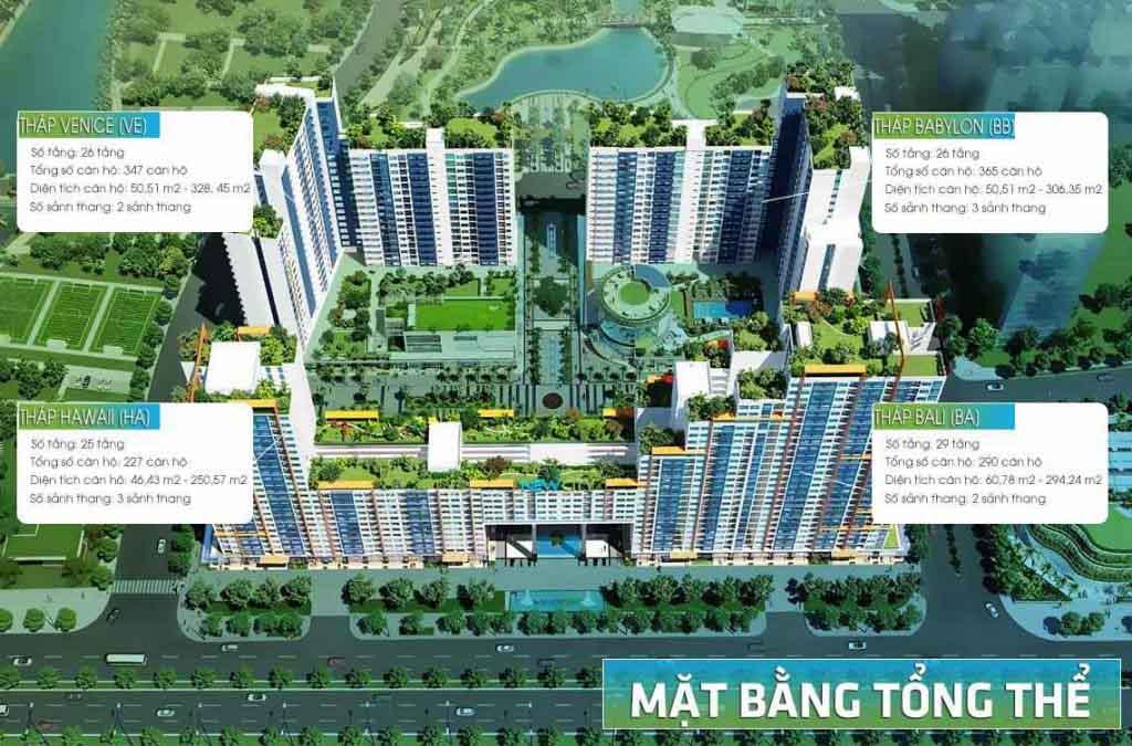 mat bang tong the new city