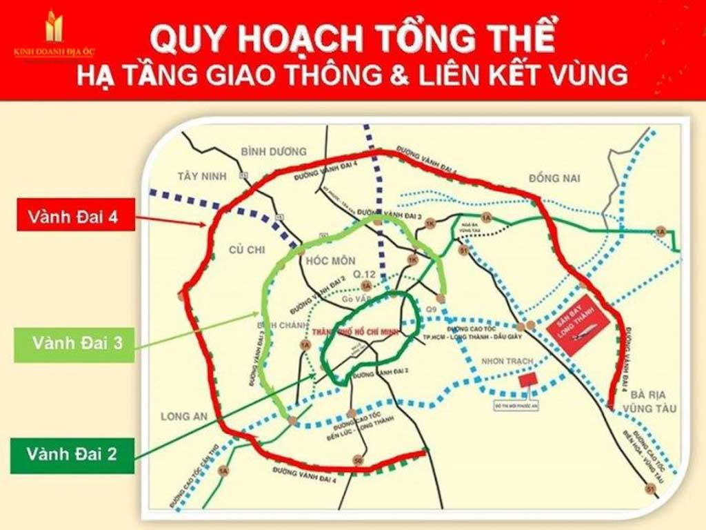 quy hoach duong vanh dai tphcm